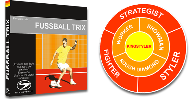 book-football-tricks-mandala